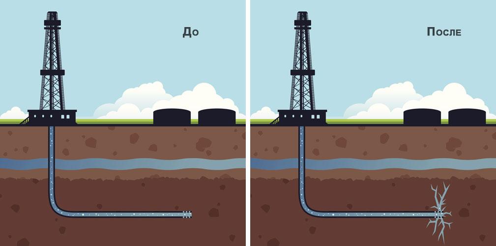 Санкции не помеха: нефтяники нашли выход удешевления добычи