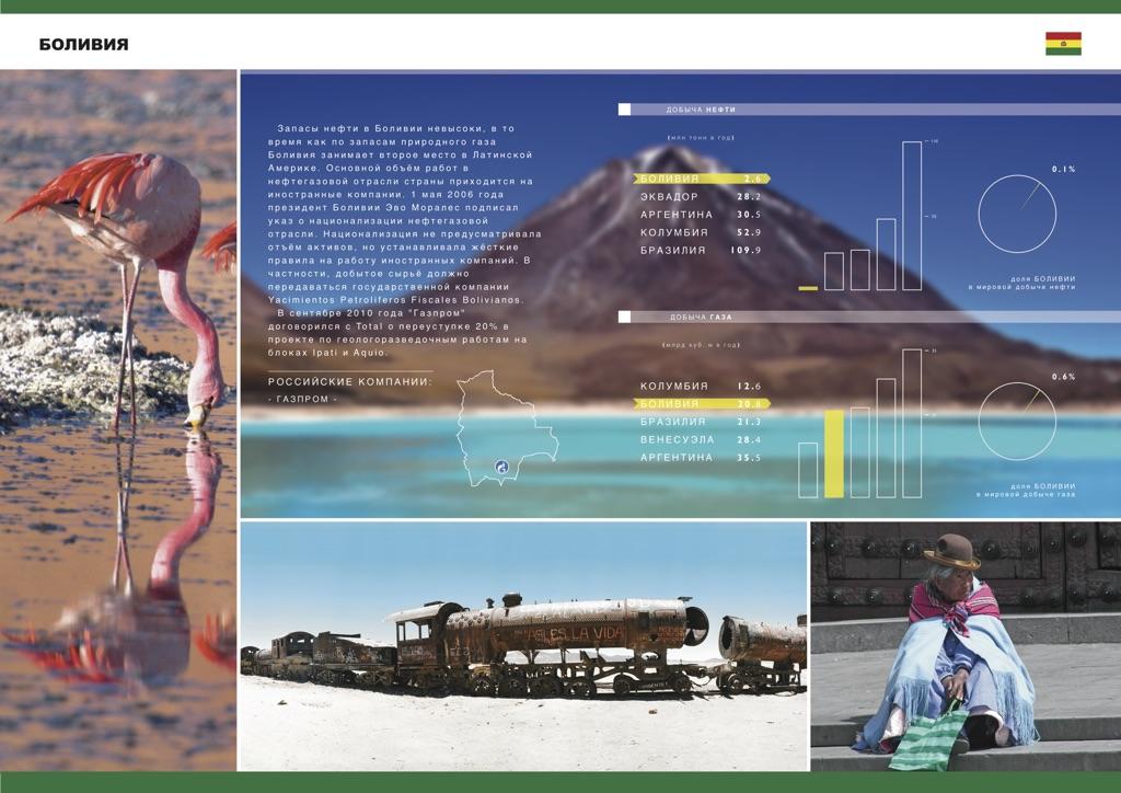 Боливия1024s