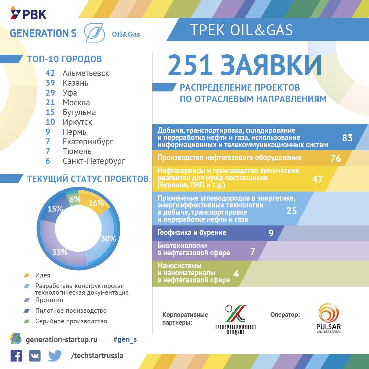 Gen_s_инфографика_4-01 (2)
