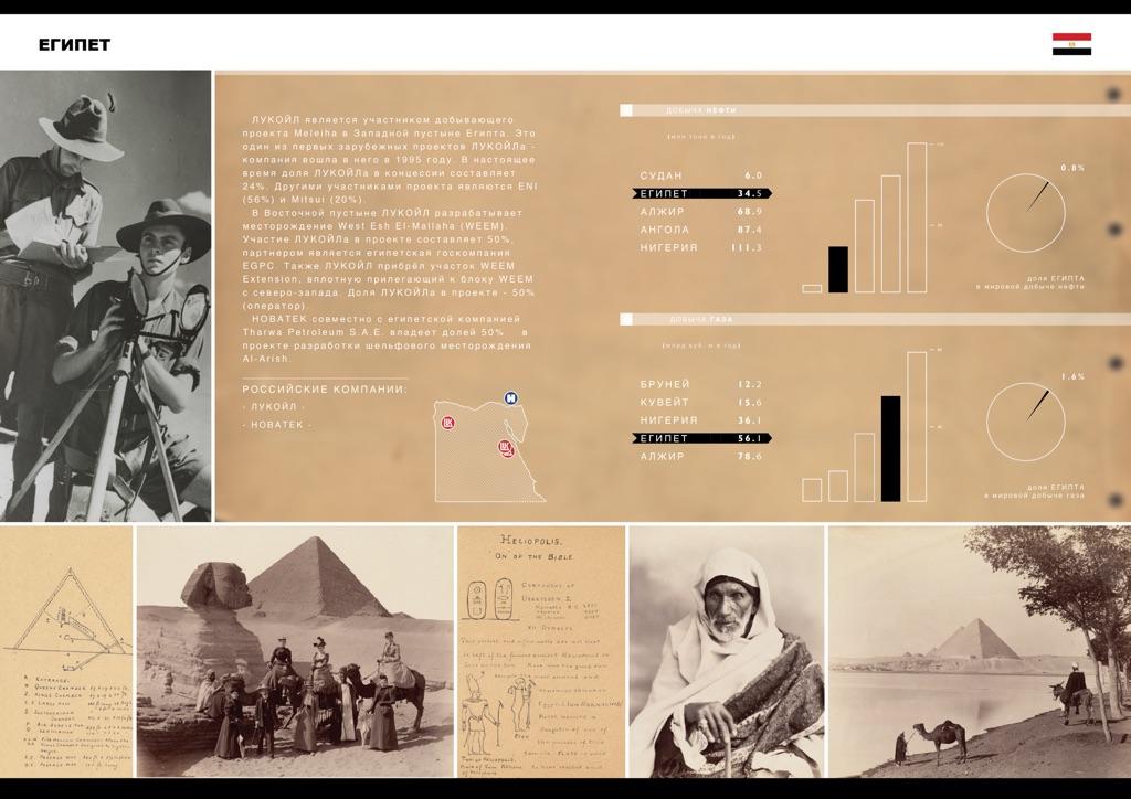 Египет 1024