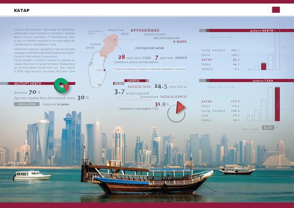 Катар_A3_1024
