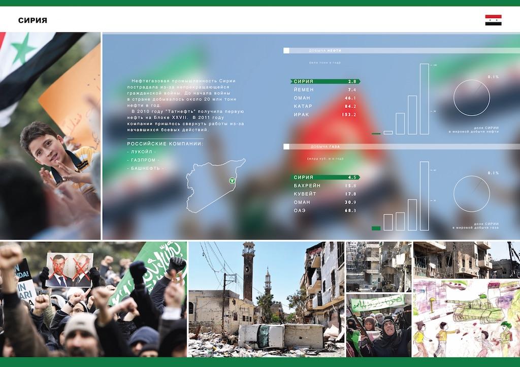 Сирия-1024