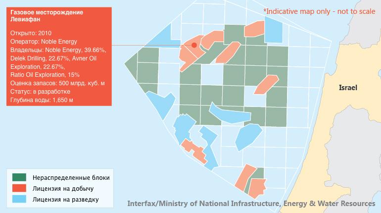 Расположение месторождения Левиафан и других израильских секторов