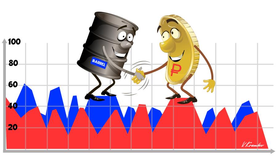 Нефть и рубль встретились у отметки 57